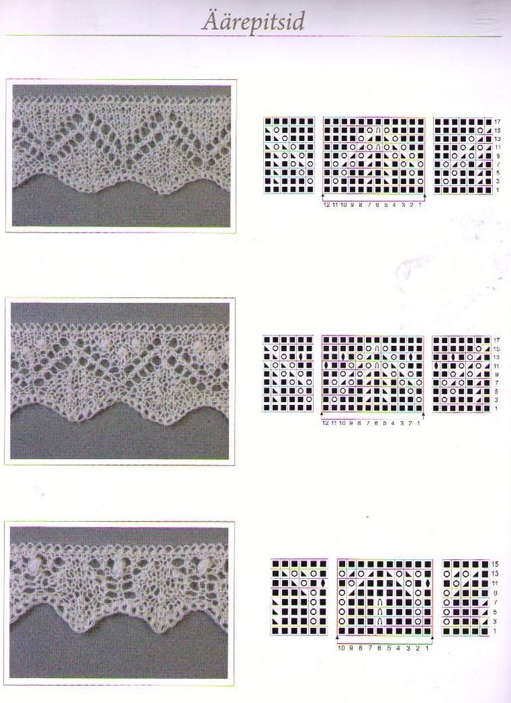 Estonian Lace, more traditional edgings (äärepitsid) ~~ Haapsalu sall - вязанная реликвия эстонские шали