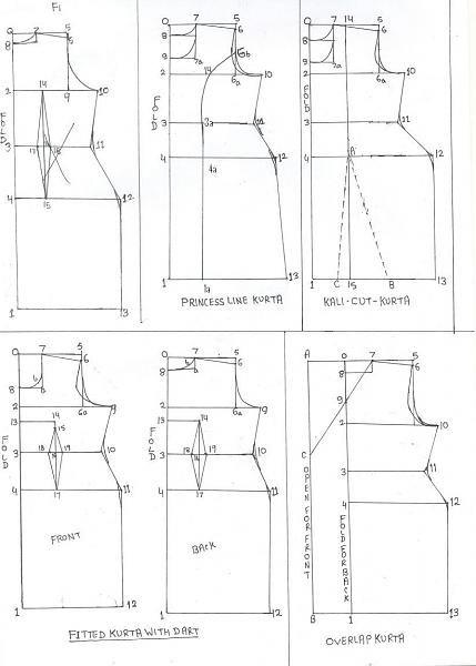Sewing / Tailoring / Stitching : Princess Cut or A-Line Kameez draft.-14.jpg