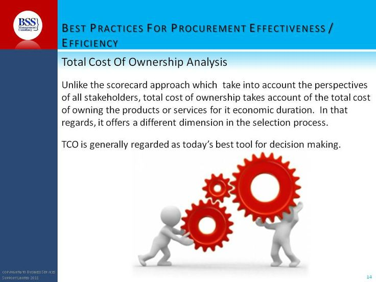 Effective procurement management- the modern financial approach to wholelife costs of procurement
