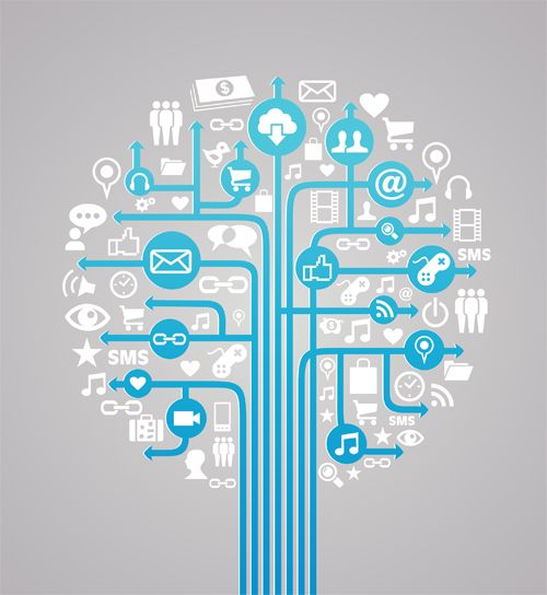 The Internet Of Things In Education - Article by Dr Michelle Selinger