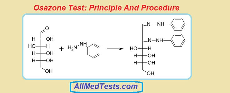 Osazone Test: Principle, Procedure, and Results