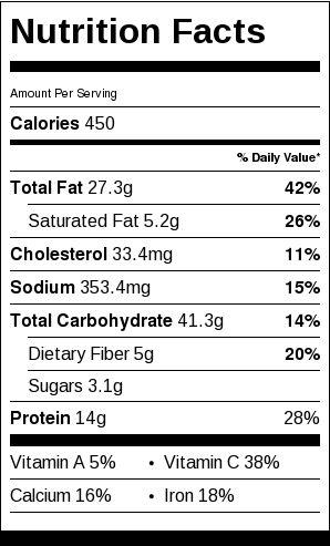 Gnocchi Nutrition Facts