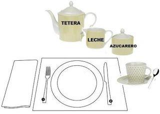 """Protocolo a la hora de ordenar una mesa para un """"5 o'clock tea"""". Siguiendo el sentido del reloj, se coloca frente a la mano derecha la tetera, seguida por la jarra de leche, el azucarero y el resto de elementos que se necesiten por el orden en que se vayan a ser utilizados, colocando en el centro la repostería. Es la anfitrión/a la que debe servir el té. La taza de té nunca se mueve como si fuera una copa de vino."""