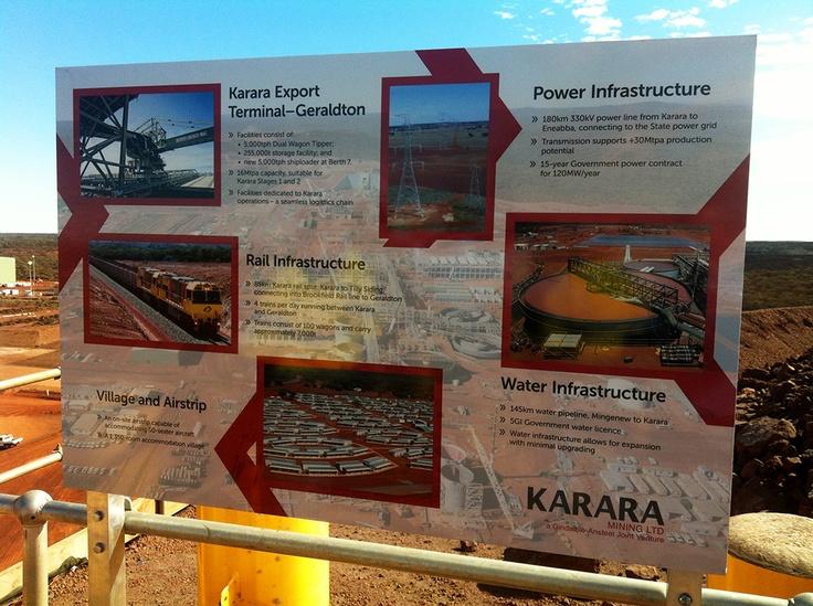 Karara Mine signage