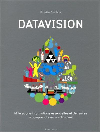 Datavision >> compilation d'infographies