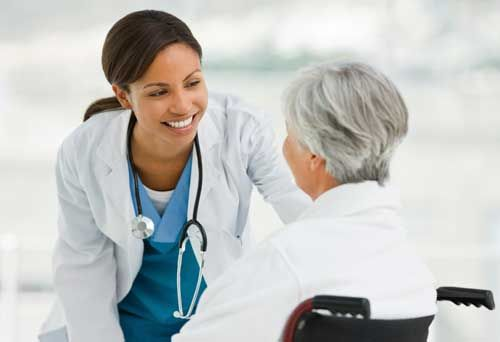 Η Παρακολούθηση του Ασθενή - Η παρακολούθηση είναι μια κίνηση σταθερότητας και σχέσης με τον πελάτη στο μέλλον.