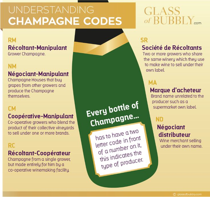 The small letters on a champagne label
