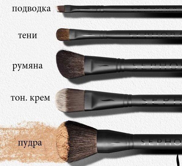 Как подобрать кисточку для нанесения макияжа