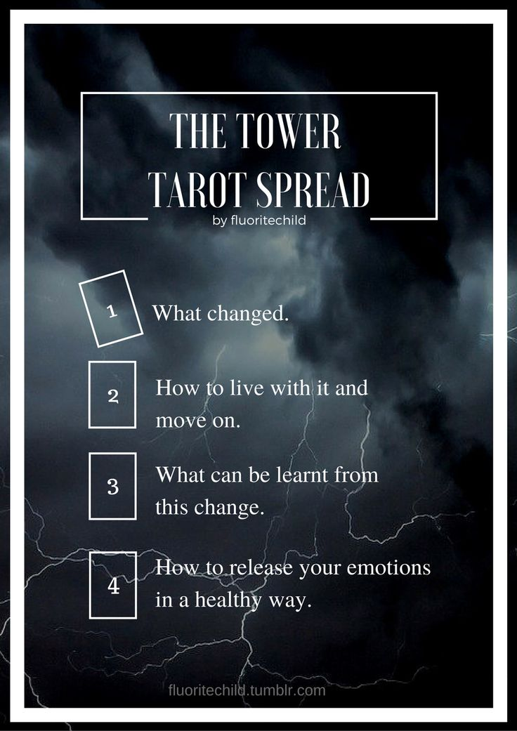 25+ Best Ideas About Tarot Spreads On Pinterest