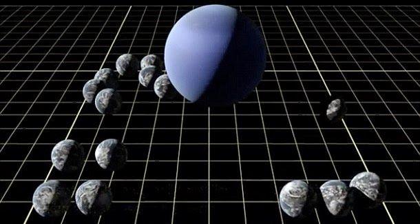 Veja quão insana é a escala do nosso sistema solar através da comparação dos objetos através da sua massa total.