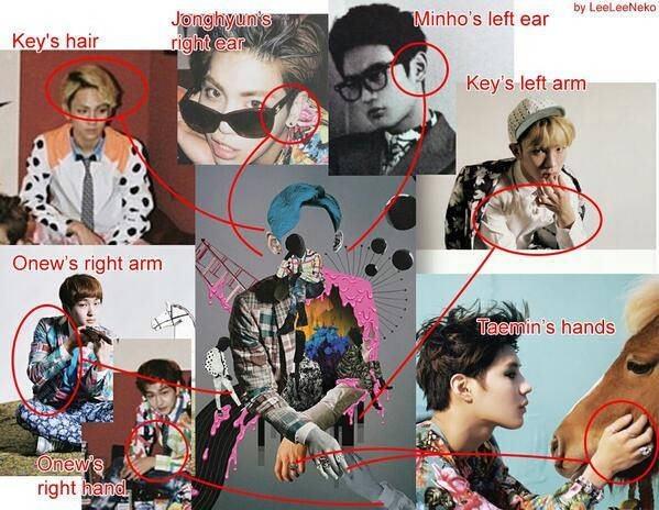 SHINee's album cover origin