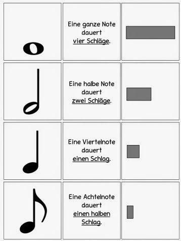 """Klebematerial/Heftmaterial """"Die Notenwerte"""" Heute …"""