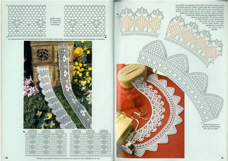 Фото на www.fotto.ru