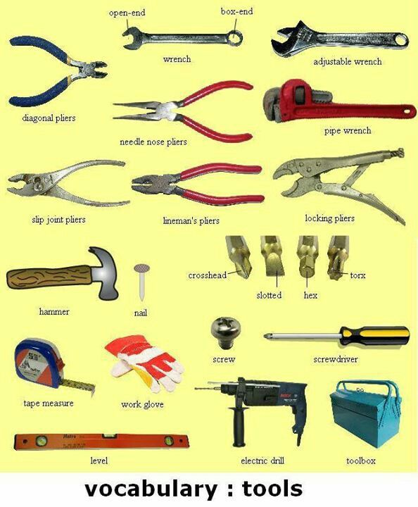 English visual dictionary tools a englisch picture for Gardening tools list and their uses