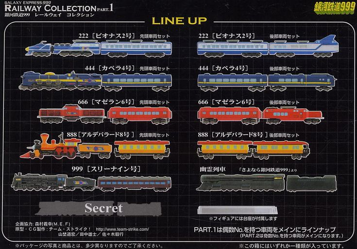 Galaxy Express 999 Railway Collection Part.1