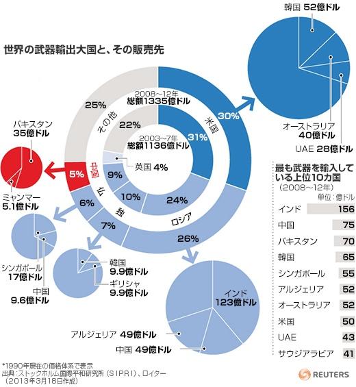 ワールドニュース 中国   ビジネス, ワールド, テクノロジー, スポーツ, 国内, エンタテインメント, 世界のこぼれ話