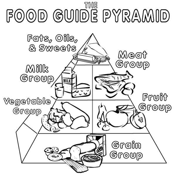 Dc Foods