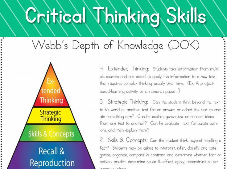 18 best images about Depth of Knowledge on Pinterest
