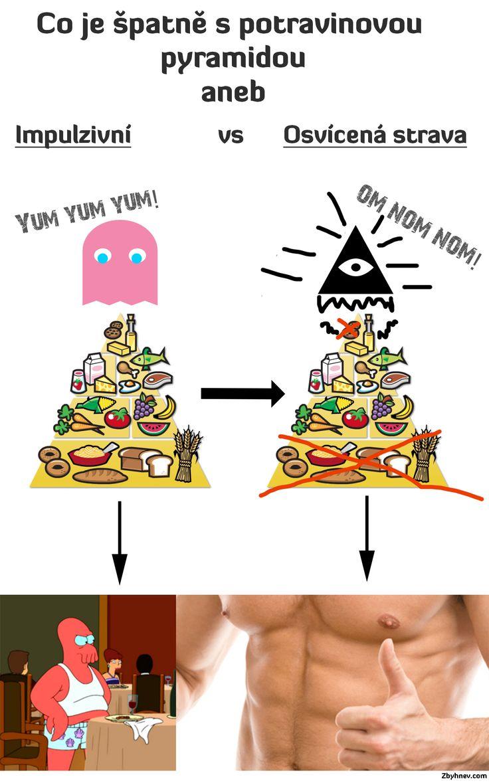 Zdravoběda 1: jak skutečně zhubnout