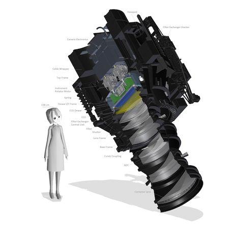 Hyper Suprime-Cam (HSC) is a gigantic digital still camera for 8.2 m Subaru telescope. Image via naoj.org.