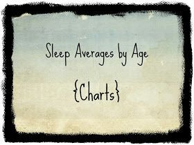 Sleep chart with average naps, feedings, and length of sleep time for little ones.