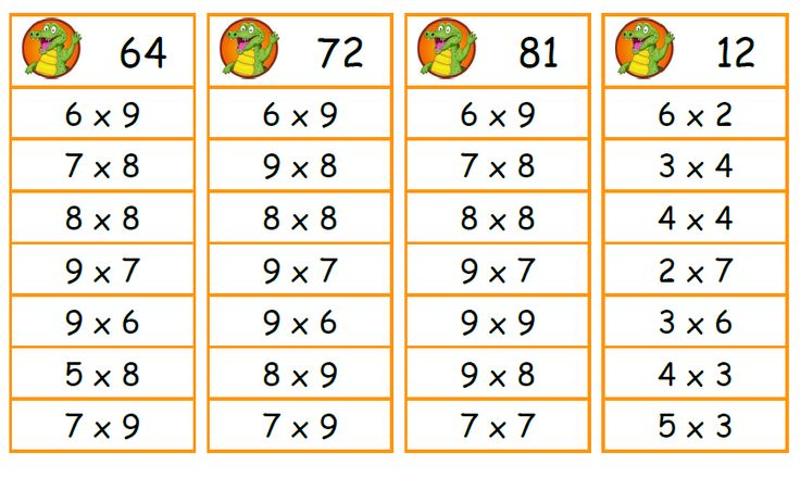 17 meilleures id es propos de jeux sur les for Table de multiplication 8 et 9