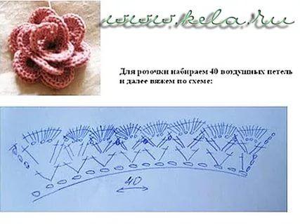 как связать крючком цветок роза для начинающих: 14 тыс изображений найдено в Яндекс.Картинках