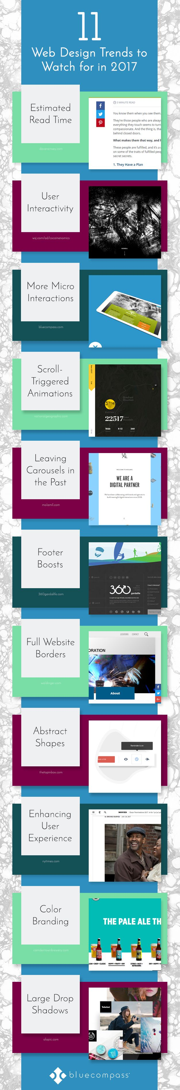 11 Must-See #Web #Design #Trends to watch out for in 2017