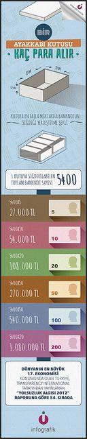 #infografik #yolsuzluk