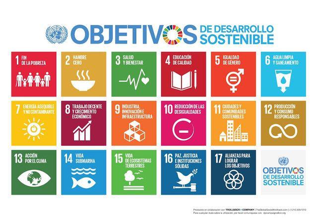 Objetivos de desarrollo sostenible que marcarán la Agenda 2030.