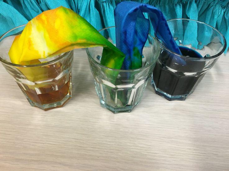 Colour experiment