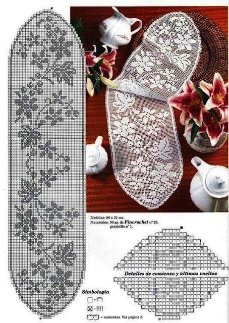 Kira scheme crochet: Scheme crochet no. 3115