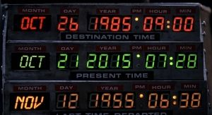 Cosa accadrebbe se viaggiassimo nel tempo? #viaggiareneltempo #ritornoalfuturo