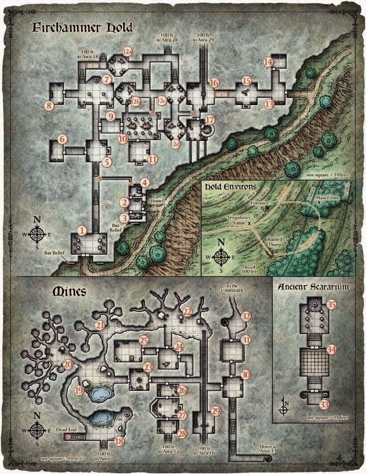 Pin By Stephen Burris On D&D