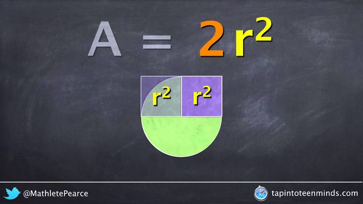Where Does Area Of a Circle Formula Come From? [SILENT SOLUTION]