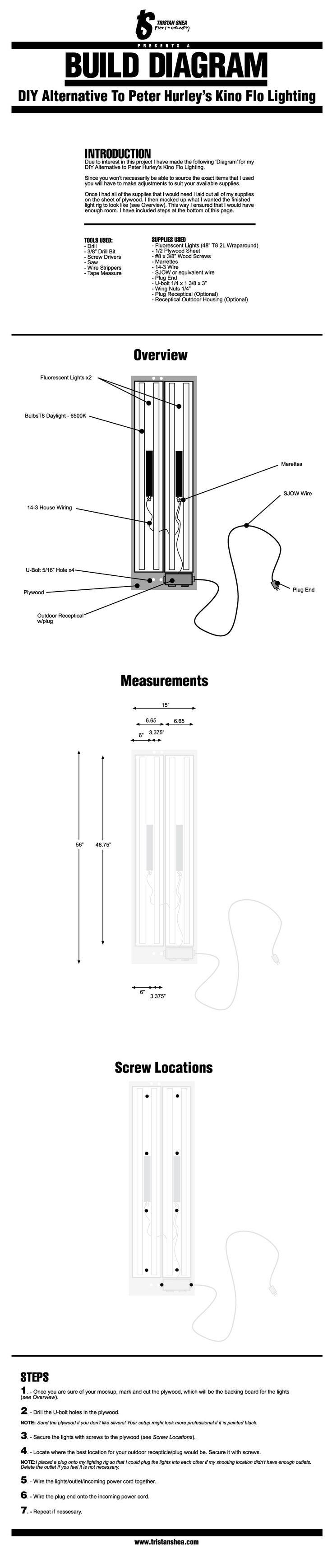 DIY Diagram - Headshot Lighting u0027DIY Alternative To Peter Hurleyu0027s Kino Flo Lightingu0027  sc 1 st  Pinterest & 517 best DIY Photography Studio images on Pinterest | Photography ... azcodes.com