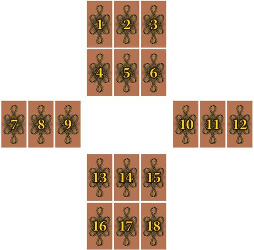 Velký kříž - Cikánské karty