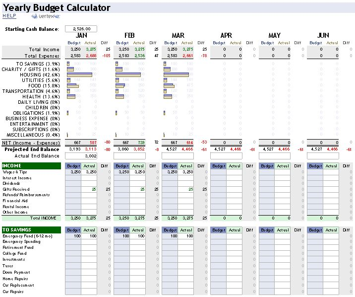 A yearly budget calculator with predefined budget categories and budget-vs-actual comparisons.