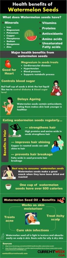 Watermelon Seeds Health Benefits