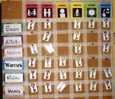 Gestion du comportement des élèves : les clés de la classe