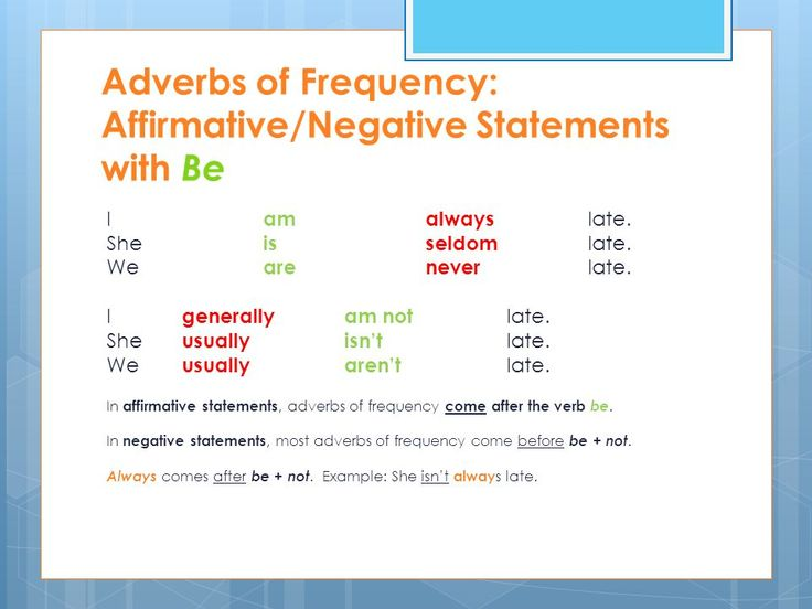 Image Result For Understanding Where Adverbs Of Frequency Come In A