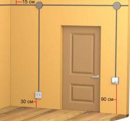 Высота установки розеток и выключателя по стандарту