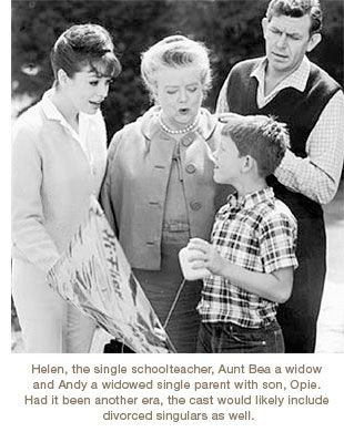 Helen, the single schoolteacher, Aunt Bea a widow and Andy a widowed single parent with son, Opie. Had it been another era, the cast would likely include divorced singulars as well.