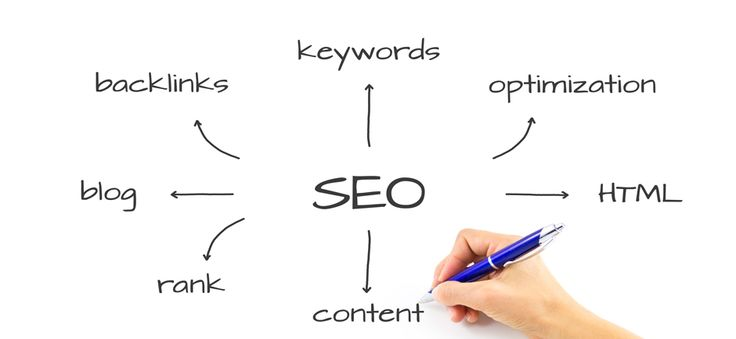 To avoid any king of Negative SEO attacks always have an eye on your website's backlinks to make sure all links are coming from relevant sources.