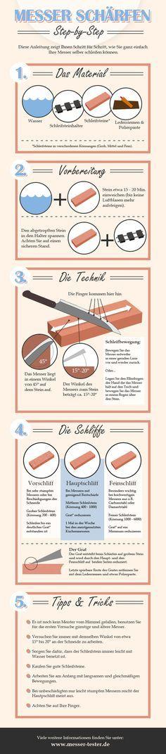 Messer schärfen und schleifen ganz einfach erklärt mit der Infografik von Messer-Tester.de... http://www.messer-tester.de/messer-schleifen-mit-schleifstein/