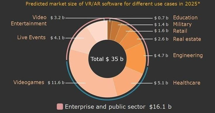 Give Your Retail Business A Boost: Explore AR And VR Applications