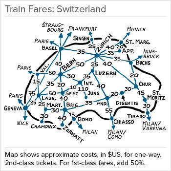 Train Fares   Switzerland Rail Passes and Train Tips from Rick Steves | ricksteves.com