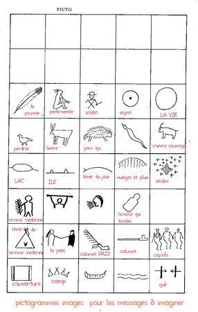 Symboles indiens pour chasse au tr sor au d coration activit s indiens pinterest - Symbole indien signification ...