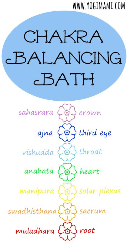 Balancing your chakras is easy and nurtures your overall health and well-being. Here is a recipe for a simple DIY chakra balancing bath.