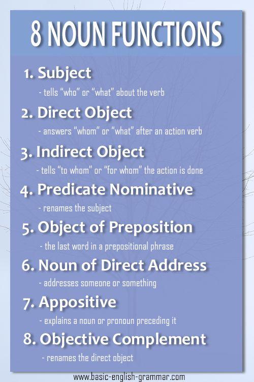 119 besten Grammar Help Bilder auf Pinterest   Lernen, Sprachen und ...